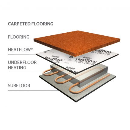 Underfloor Heating Carpet >> Heatflow Carpet Low Tog Underfloor Heating Underlay Interfloor