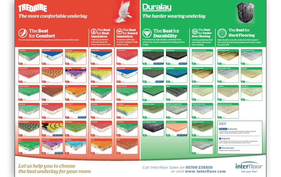 Interfloor's Underlay Selection Guide