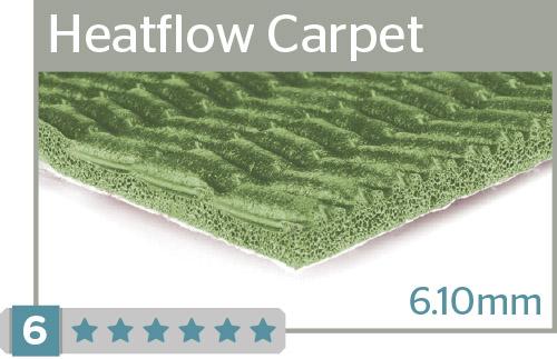 Underlay for Underfloor Heating | Low